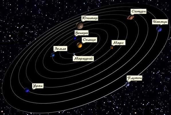Инопланетяне в руках NASA