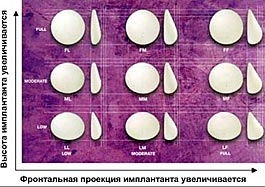 Как сделать грудь красивой